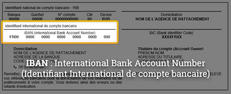 international bank account number